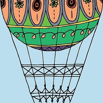 Globo aerostático de mlleruta