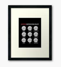 Marvin expression chart Framed Print