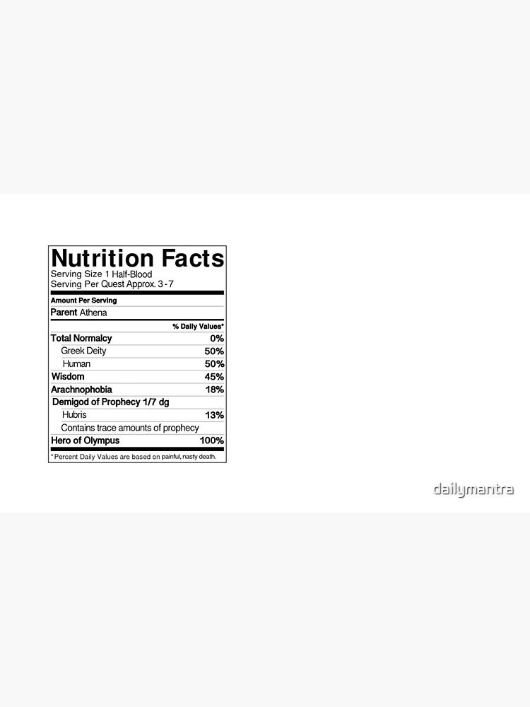 Guía de nutrición a mitad de la sangre (Annabeth) de dailymantra