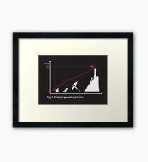 Stats Framed Print