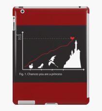 Stats iPad Case/Skin