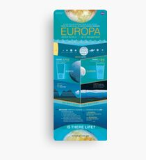 Space Infographic - Europa Canvas Print