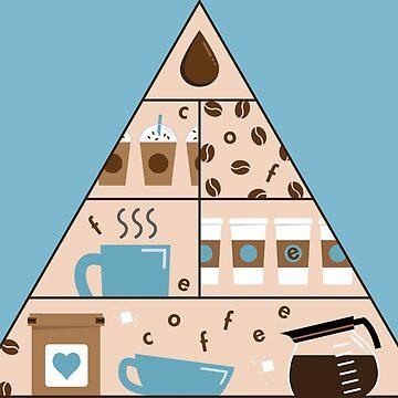Pirámide de comida de café de baileycollins