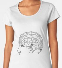 Mind of a Computer Scientist Programmer Women's Premium T-Shirt