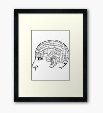 Mind of a Computer Scientist Programmer Framed Print