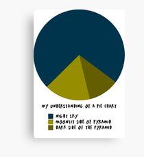 My Understanding of a Pie chart Canvas Print