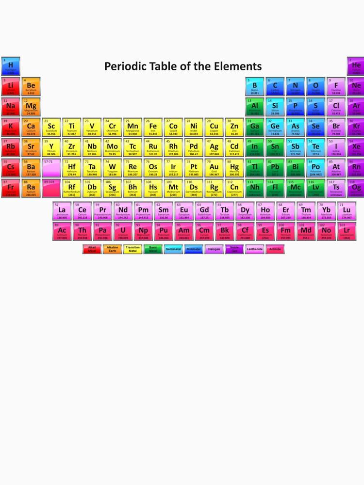 Camisetas premium para mujer brillante tabla peridica de los brillante tabla peridica de los elementos qumicos urtaz Images