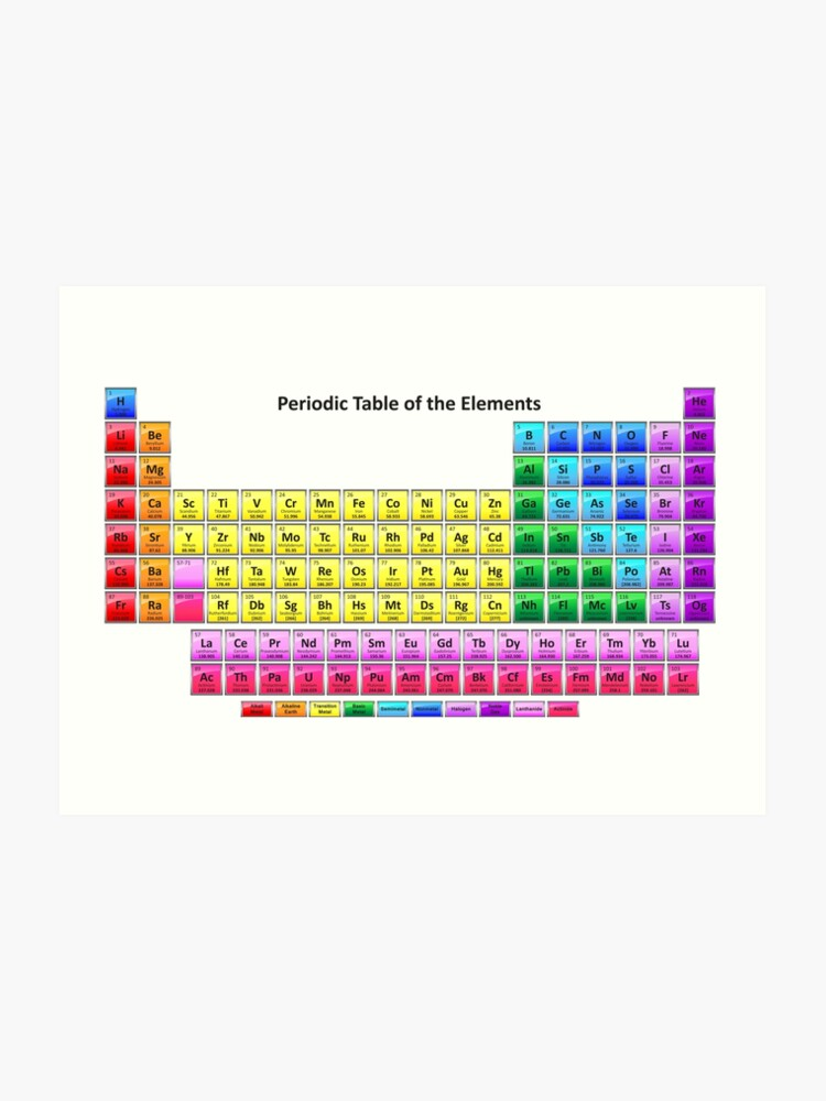 Shiny Periodic Table of the Chemical Elements | Art Print