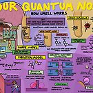 Your Quantum Nose: How Smell Works by DominicWalliman