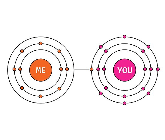 Bindung datiert Beziehung