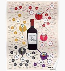 LITTLE MISS WINE - WINE CHART Poster