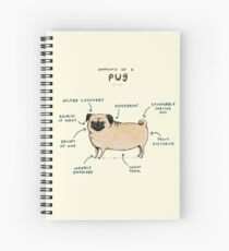 Anatomy of a Pug Spiral Notebook