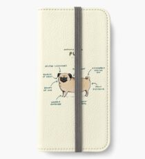 Anatomy of a Pug iPhone Wallet/Case/Skin