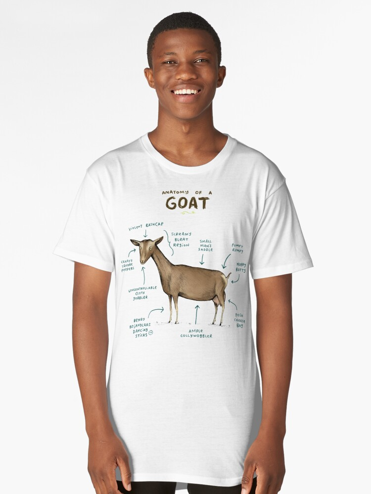 a918e10b3 Anatomy of a Goat