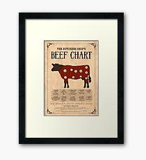 Beef Chart Framed Print