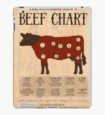 Beef Chart iPad Case/Skin