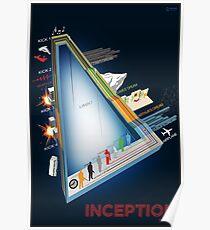 Inception Timeline Poster