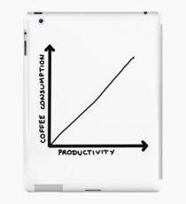 Coffee Consumption = Productivity Graph iPad Case/Skin