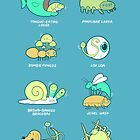 Know your parasites by Queenmob