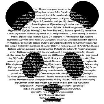 101st panda by titustoledo