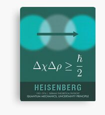 Science Posters - Werner Heisenberg - Theoretical Physicist Canvas Print