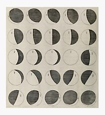 Antique Moon Phases Chart Photographic Print