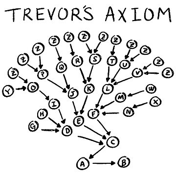 Trevor's Axiom  by BEGROTESQUE