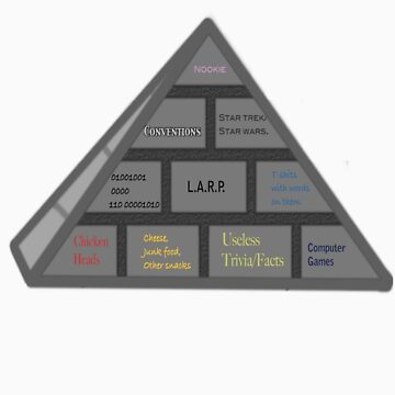 geeks food pyramid by congruent2006