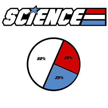 Science: Knowing Is the Entire Battle by Crocktees