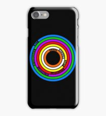 F1 all tyres tires types iPhone Case/Skin