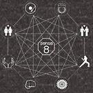 Sense8 Sensates Cluster 3 by elizabelle