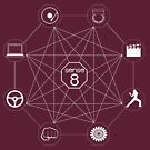 Sense8 Sensates Cluster 4 by elizabelle