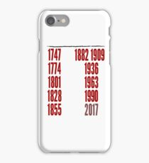 Stephen King's It - It's Back! iPhone Case/Skin