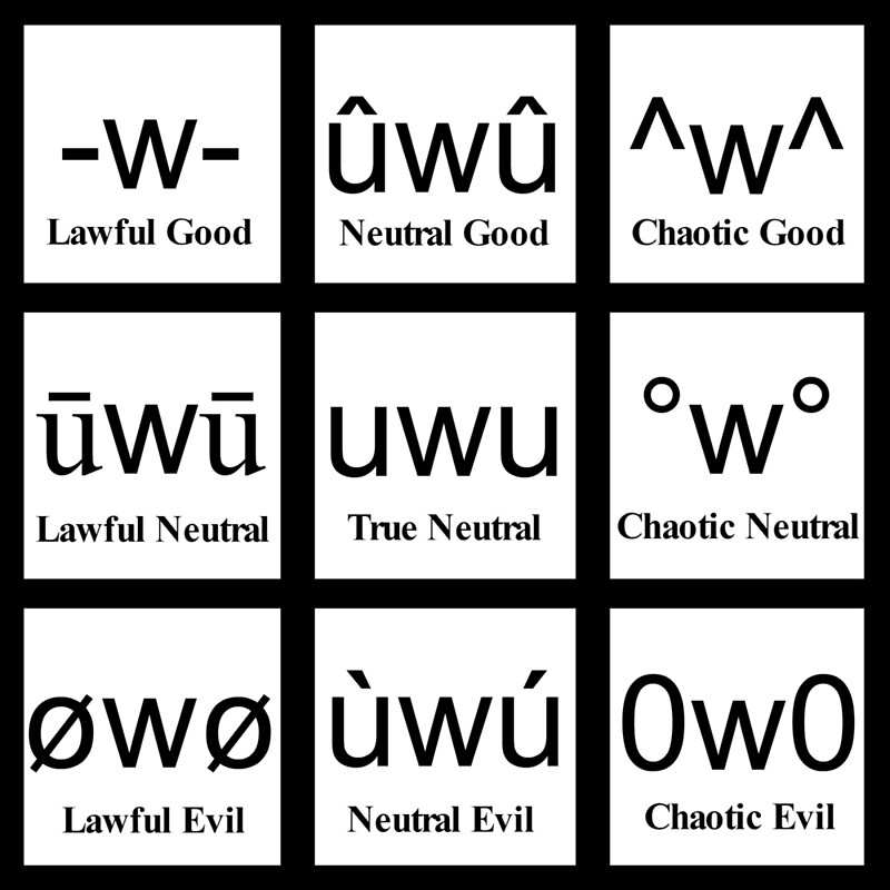 Metal Alignment : Quot the alignment system uwu metal prints by limabean exe