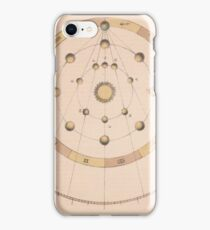 Antique Astrology Chart iPhone Case/Skin