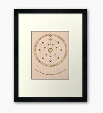 Antique Astrology Chart Framed Print