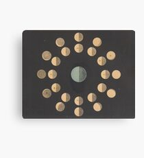 Antique Moon Phases Diagram Canvas Print