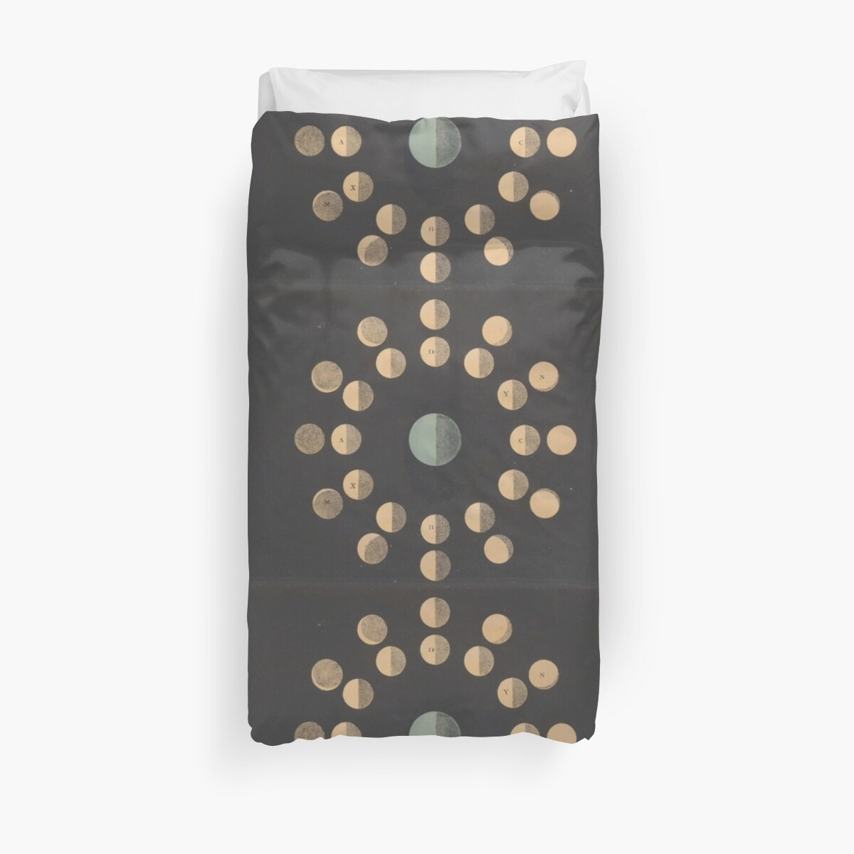 Antique Moon Phases Diagram Duvet Covers By Bluespecsstudio Redbubble Of