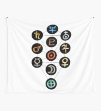 Planet Symbols in the Tree of Life Wall Tapestry