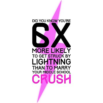 Did You Know You're 6X More Likely to Get Struck By Lightning Than to Marry Your Middle School Crush by jimonaldo
