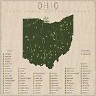 Ohio Parks by FinlayMcNevin