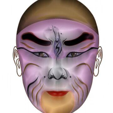 Avatar Chino 1 by Thanya