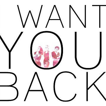 Bananarama - I Want You Back by FizzBang
