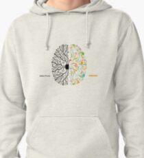 Analytic creative Pullover Hoodie