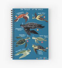 Sea Turtles of the World Spiral Notebook