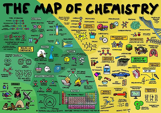 The Map of Chemistry by DominicWalliman