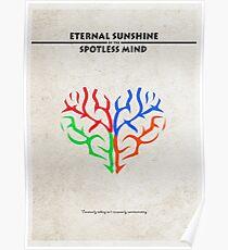 Eternal Sunshine of the Spotless Mind Alternative Minimalist Poster Poster