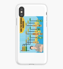 Survivor Winners Infographic iPhone Case/Skin