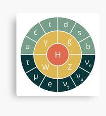 Retro Standard Model Canvas Print