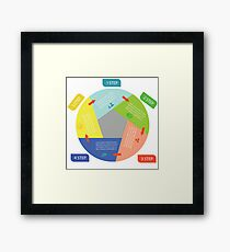 info graphic business circle Framed Print